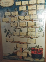 Expozícia na hrade Palanok v Mukačeve